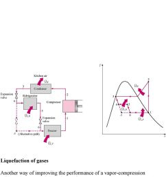 iquefaction of gases anoter way of improving te performance of a vapor compression refrigeration system [ 960 x 1501 Pixel ]