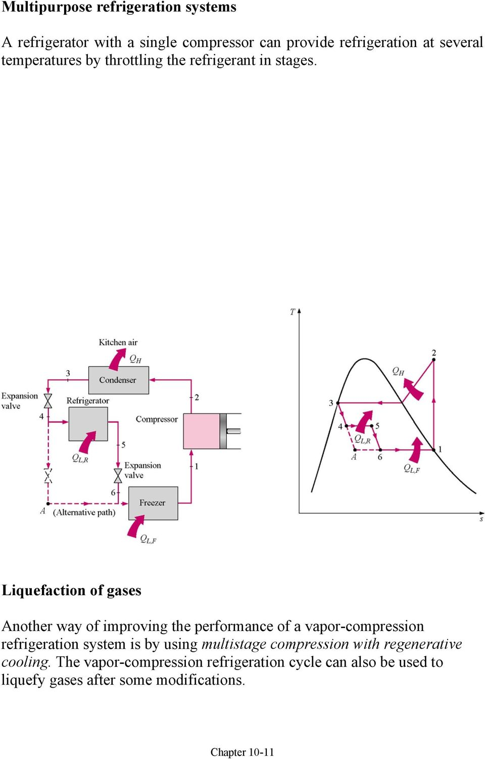 medium resolution of iquefaction of gases anoter way of improving te performance of a vapor compression refrigeration system