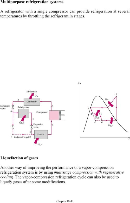 small resolution of iquefaction of gases anoter way of improving te performance of a vapor compression refrigeration system