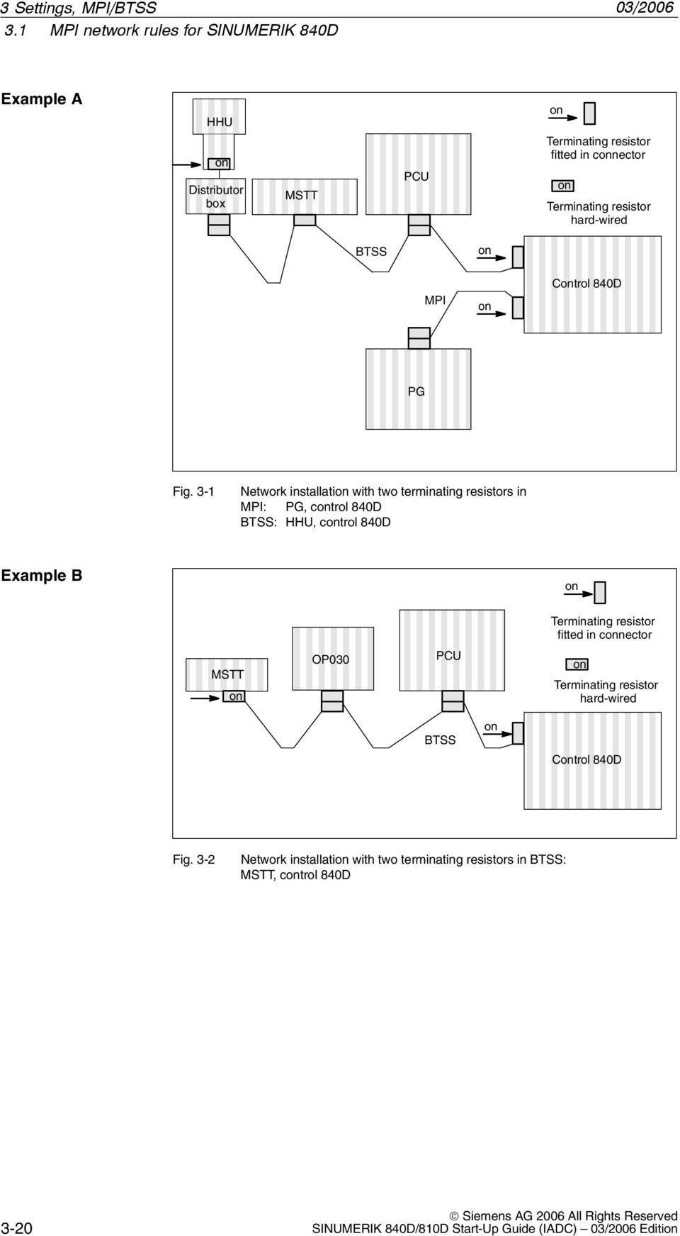 medium resolution of terminating resistor fitted in connector on terminating resistor hard wired control 840d