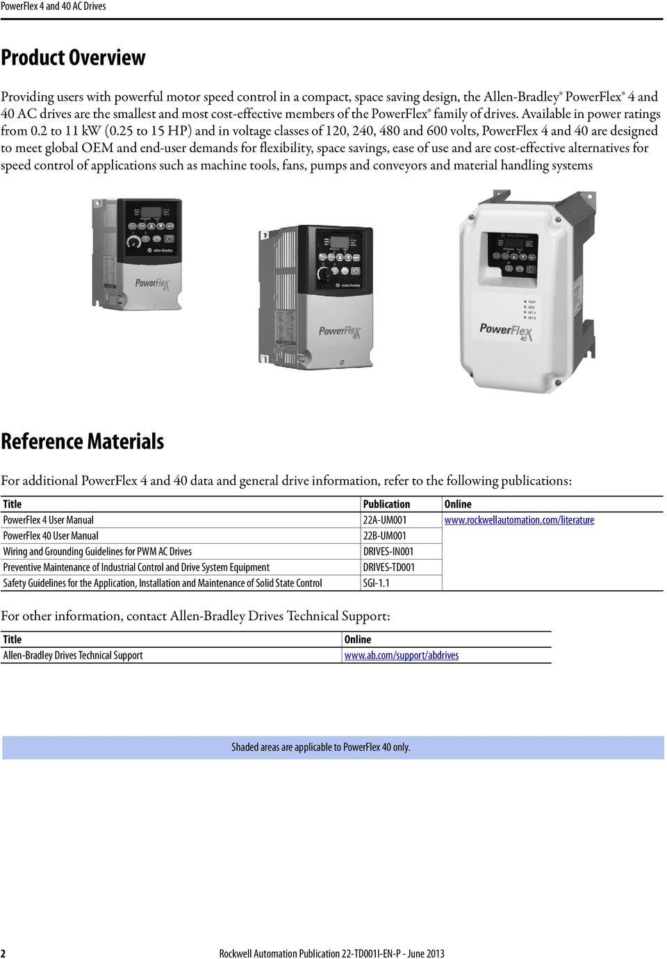 medium resolution of 25 to 15 hp and in voltage classes of 120 240 480 and