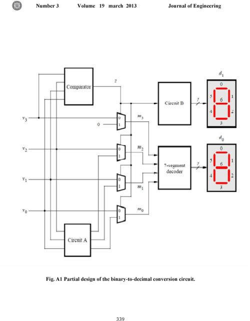 small resolution of asma taha saadoon design and implementation of a generalized n digit binary to decimal converter on an fpga seven segment display using verilog hdl compare