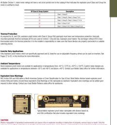 wiring diagram baldor l5004a baldor explosion proof ac and dc motors pdfclass u0026 group symbol description 1 class 1 [ 960 x 1288 Pixel ]