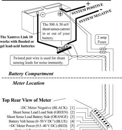 battery compartment meter location top rear view of meter 4 dc meter negative black [ 960 x 1200 Pixel ]