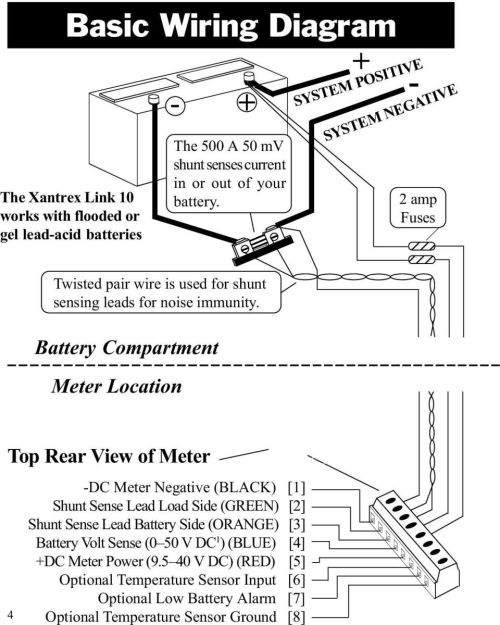 small resolution of battery compartment meter location top rear view of meter 4 dc meter negative black