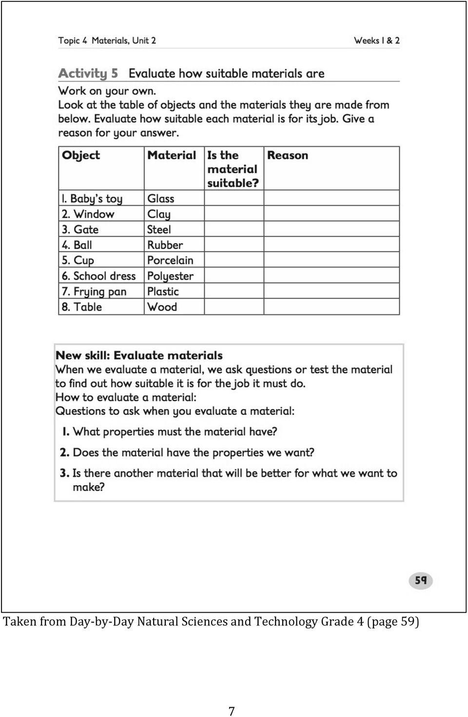 medium resolution of Teacher Development Workshop - PDF Free Download