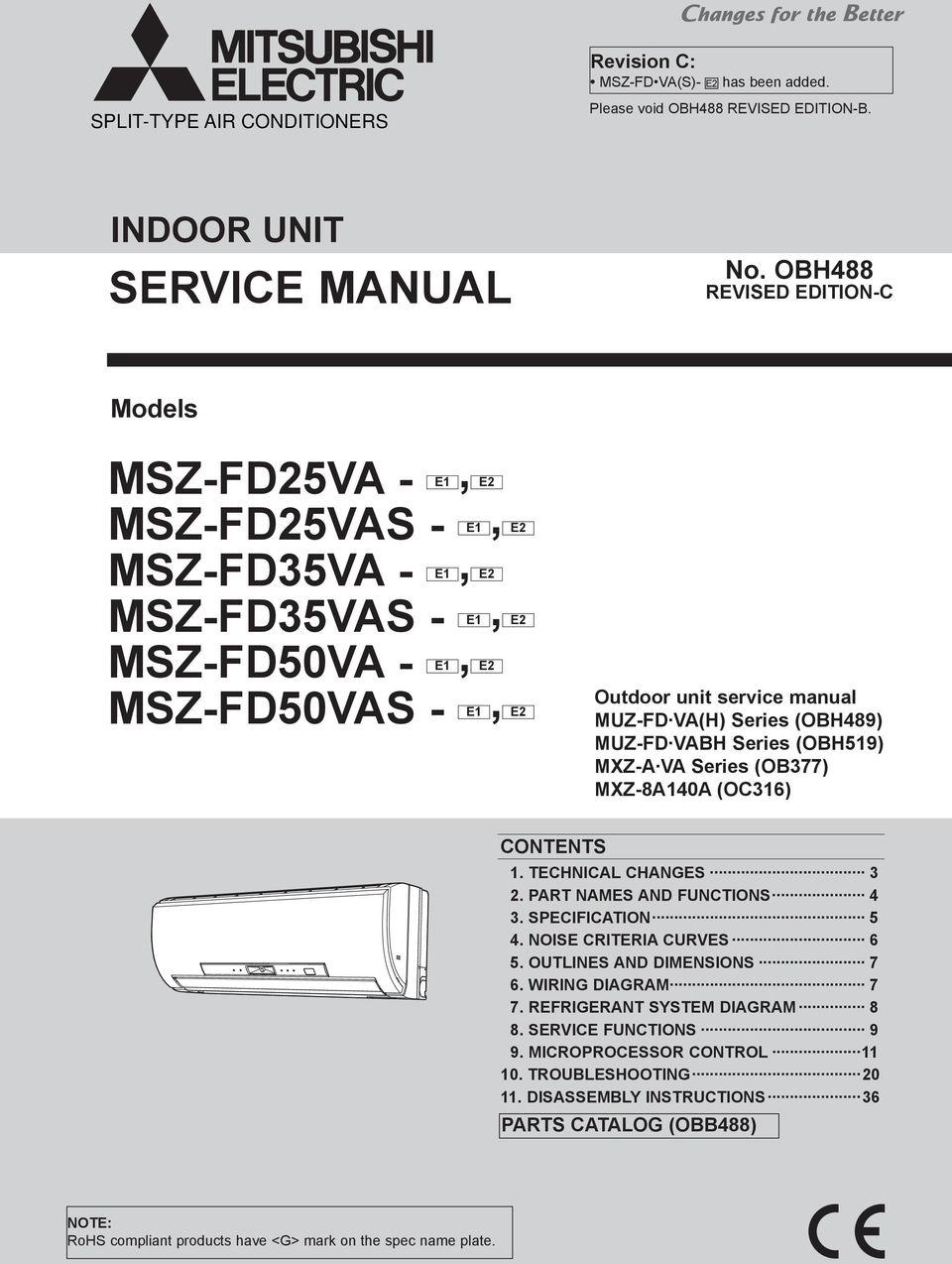medium resolution of series obh489 muz fd vabh series obh519 mxz a va