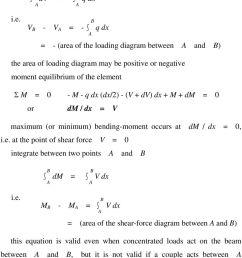 negative moment equilibrium of the element m 0 m q dx dx [ 960 x 1505 Pixel ]