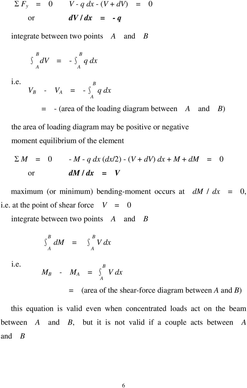 hight resolution of negative moment equilibrium of the element m 0 m q dx dx