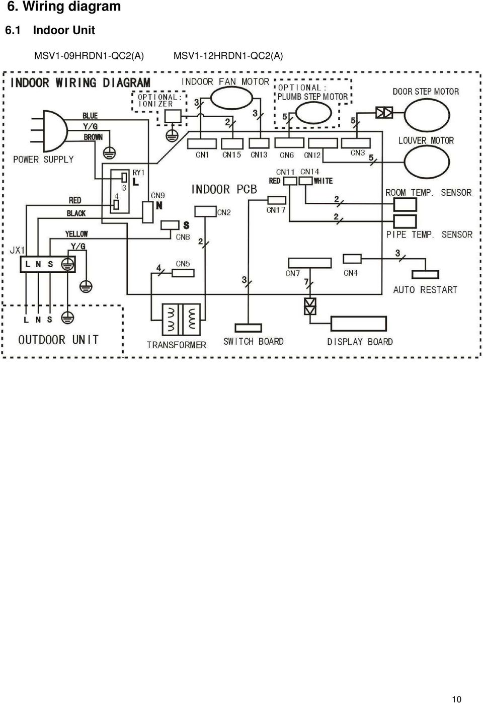 medium resolution of midea wiring diagram wiring diagram forward midea wiring diagram midea mini split wiring diagram wiring diagrams