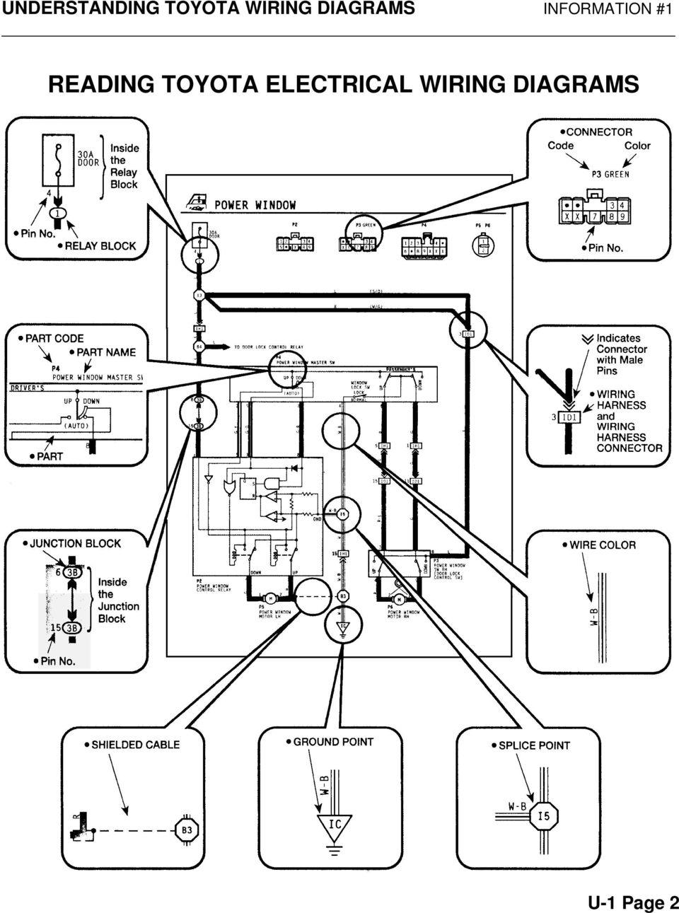 medium resolution of information 1 reading