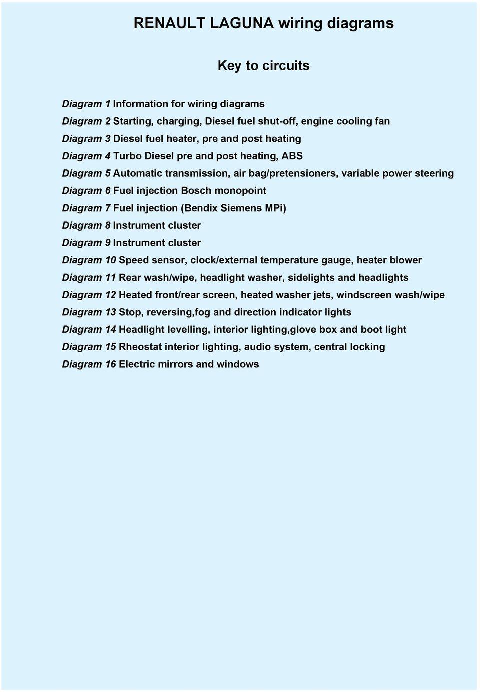 hight resolution of renault laguna wiring diagram wiring diagram meta renault laguna 1 wiring diagrams pdf renault laguna i wiring diagram
