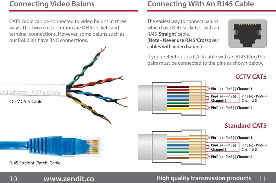 cctv wiring diagrams science plant diagram to rj45 all data quality passive and active video baluns for long distance rs232