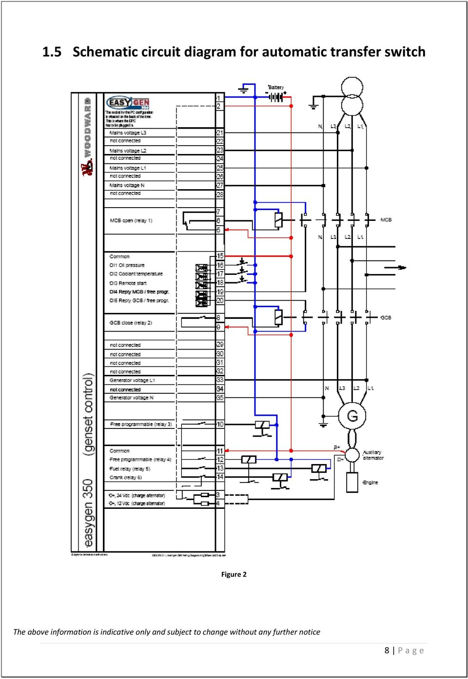 Onan Transfer Switch Wiring Diagram / Manual Transfer