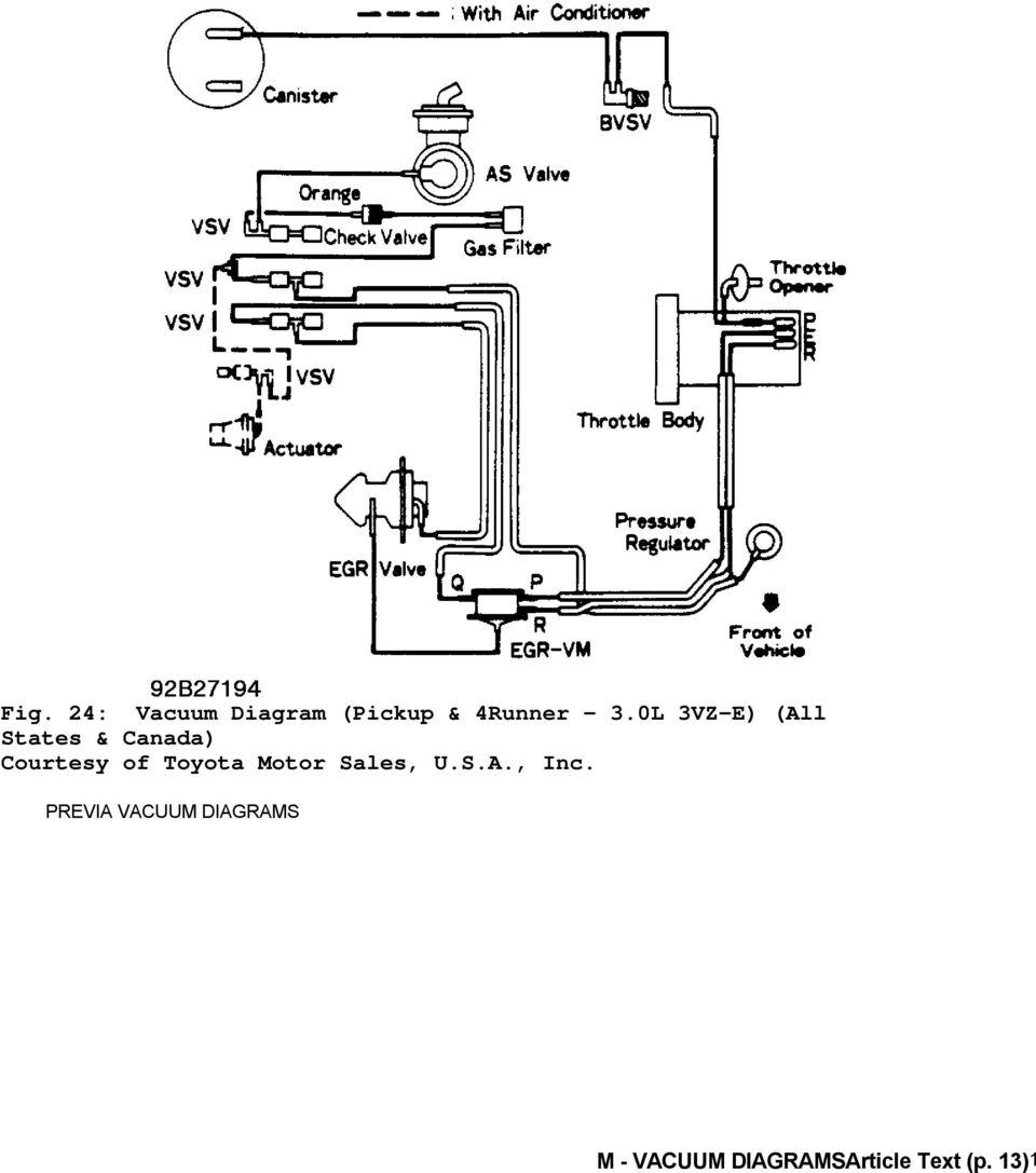 1992 ENGINE PERFORMANCE Toyota Vacuum Diagrams. Camry