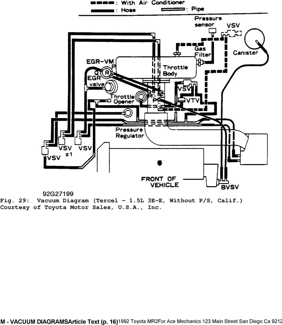 1992 ENGINE PERFORMANCE Toyota Vacuum Diagrams. Camry