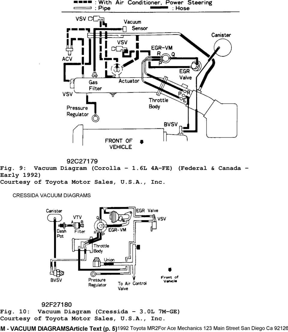 hight resolution of diagrams fig 10 vacuum diagram cressida 3