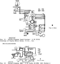 1992 engine performance toyota vacuum diagrams camry 1994 toyota land cruiser engine toyota land cruiser 1996 [ 960 x 1111 Pixel ]