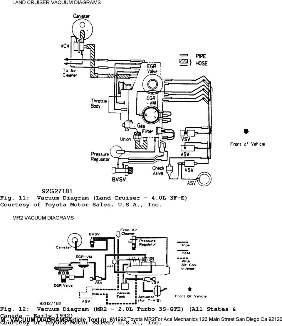 medium resolution of 1992 engine performance toyota vacuum diagrams camry 1994 toyota land cruiser engine toyota land cruiser 1996
