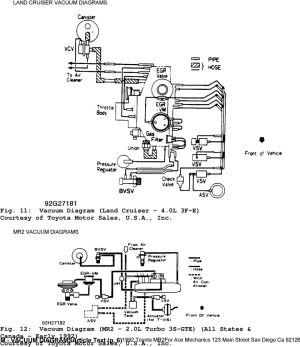 1992 ENGINE PERFORMANCE Toyota Vacuum Diagrams Camry