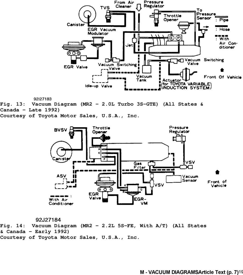 medium resolution of 14 vacuum diagram mr2 2