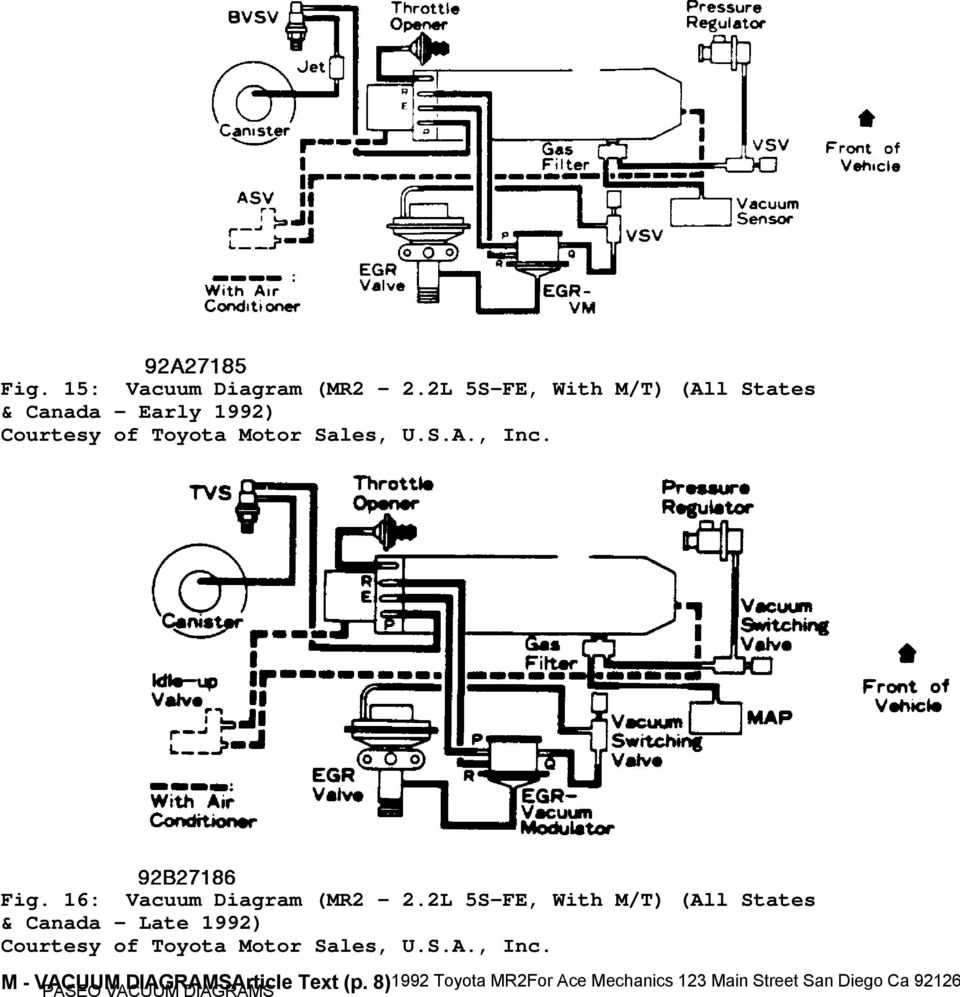 medium resolution of 16 vacuum diagram mr2 2
