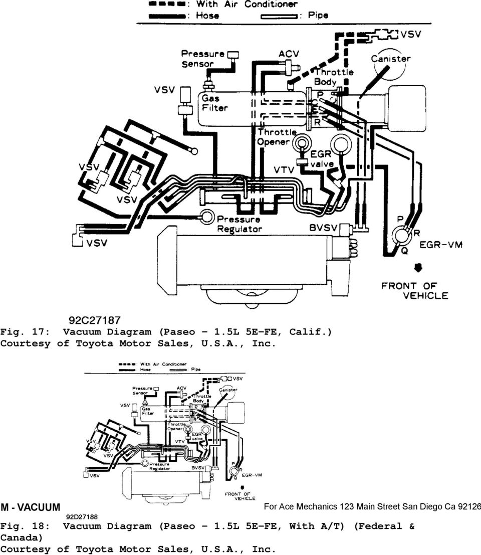 medium resolution of toyota 5s engine diagram wiring library 9 1992 toyota mr2for ace mechanics 123 main street