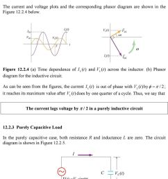 purely capacitive circuit 1 7 4 below figure 1 4 a time dependence of i [ 960 x 1469 Pixel ]