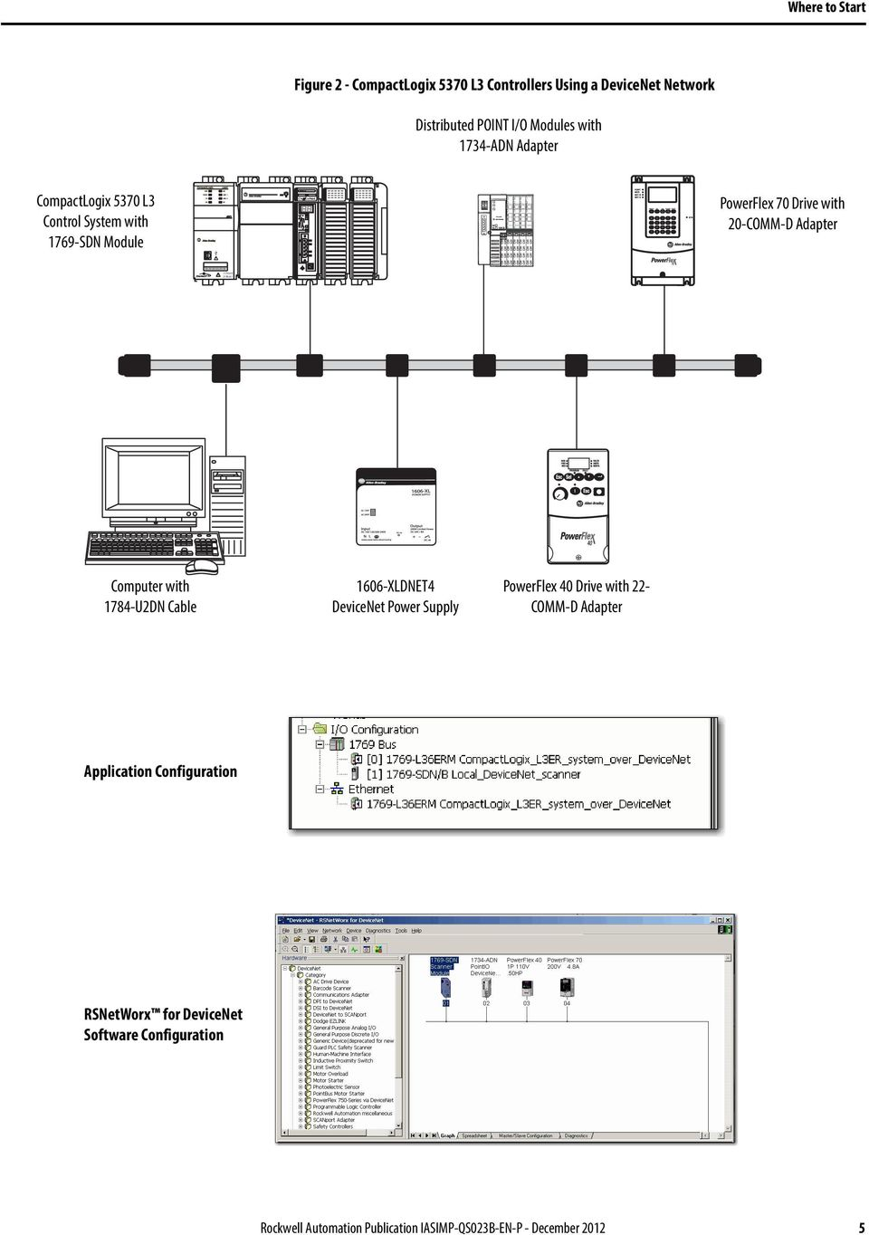 hight resolution of 2 rear computer with 1784 u2dn cable 1606 xldnet4 devicenet power supply