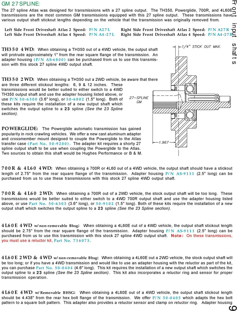 hight resolution of these transmissions have various output shaft stickout lengths depending on the vehicle that the transmission was