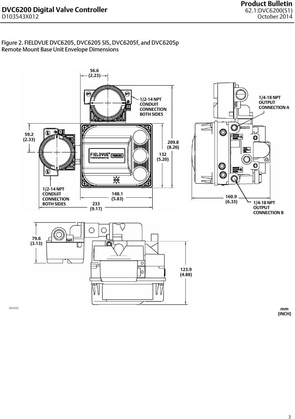 Fisher FIELDVUE DVC6200 Digital Valve Controller / Magnet