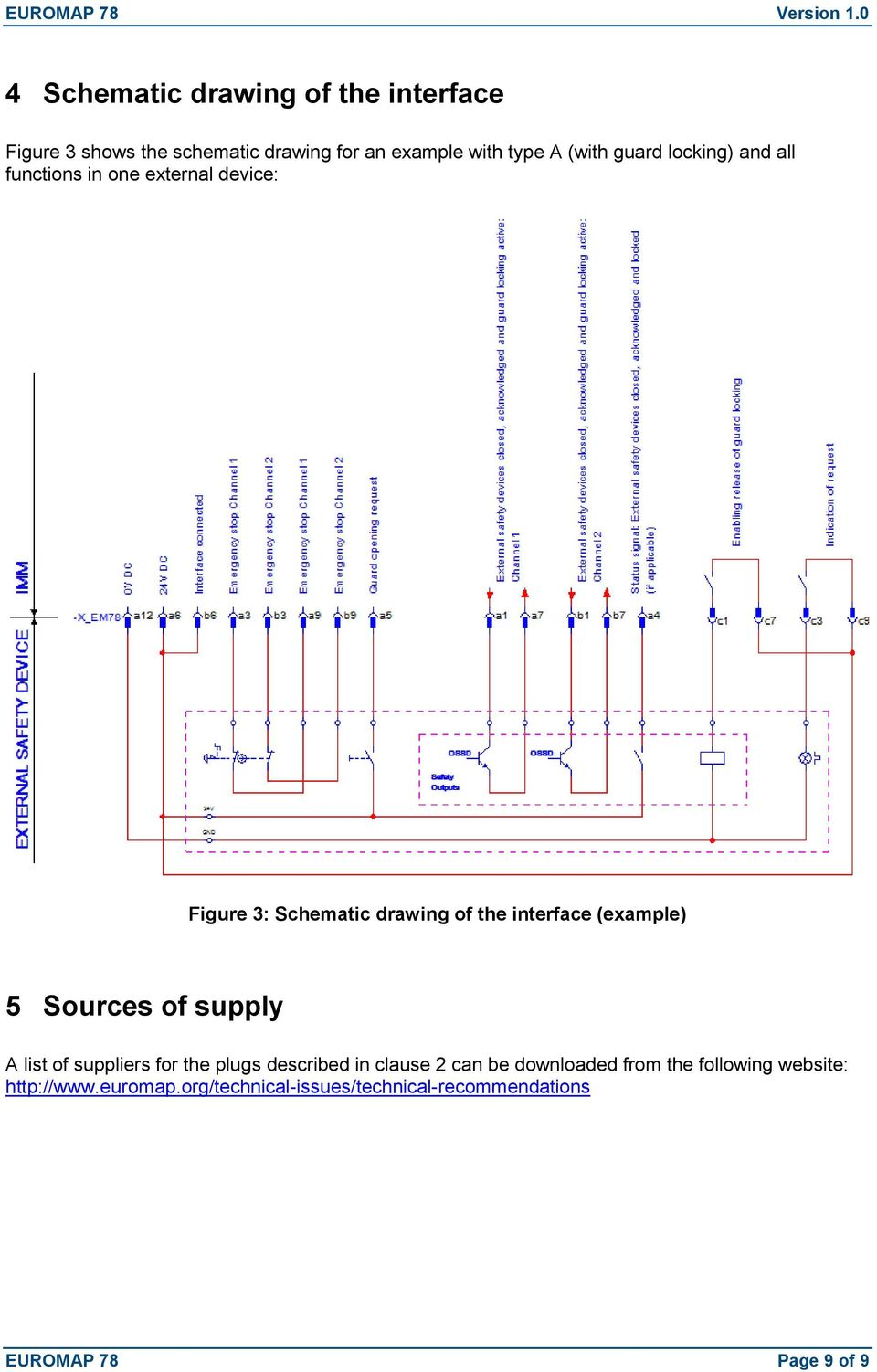 yamaha blaster stator wiring diagram bryant thermostat euromap 67 free download • playapk.co