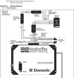 diagnostic service manual pdfwiring diagram for awning 12 [ 960 x 1307 Pixel ]