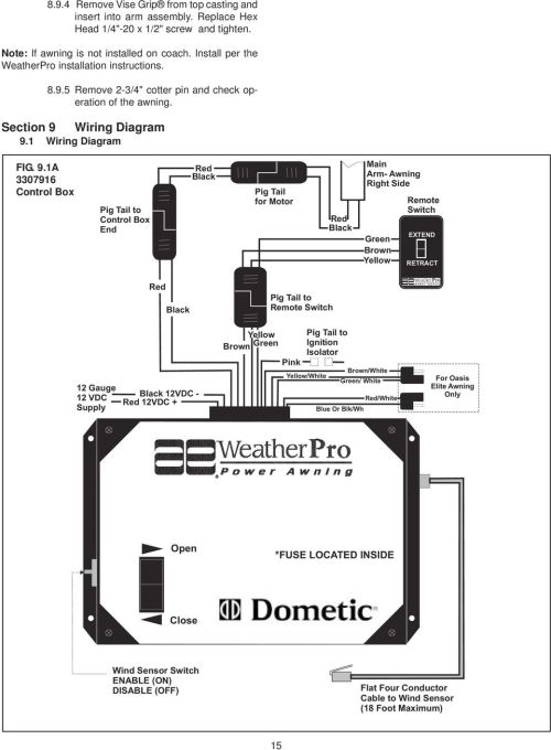 small resolution of diagnostic service manual pdfwiring diagram for awning 12