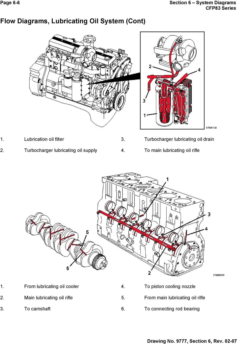 hight resolution of turbocharger lubricating oil supply 4 to main lubricating oil rifle 1 7 section 6 system diagrams