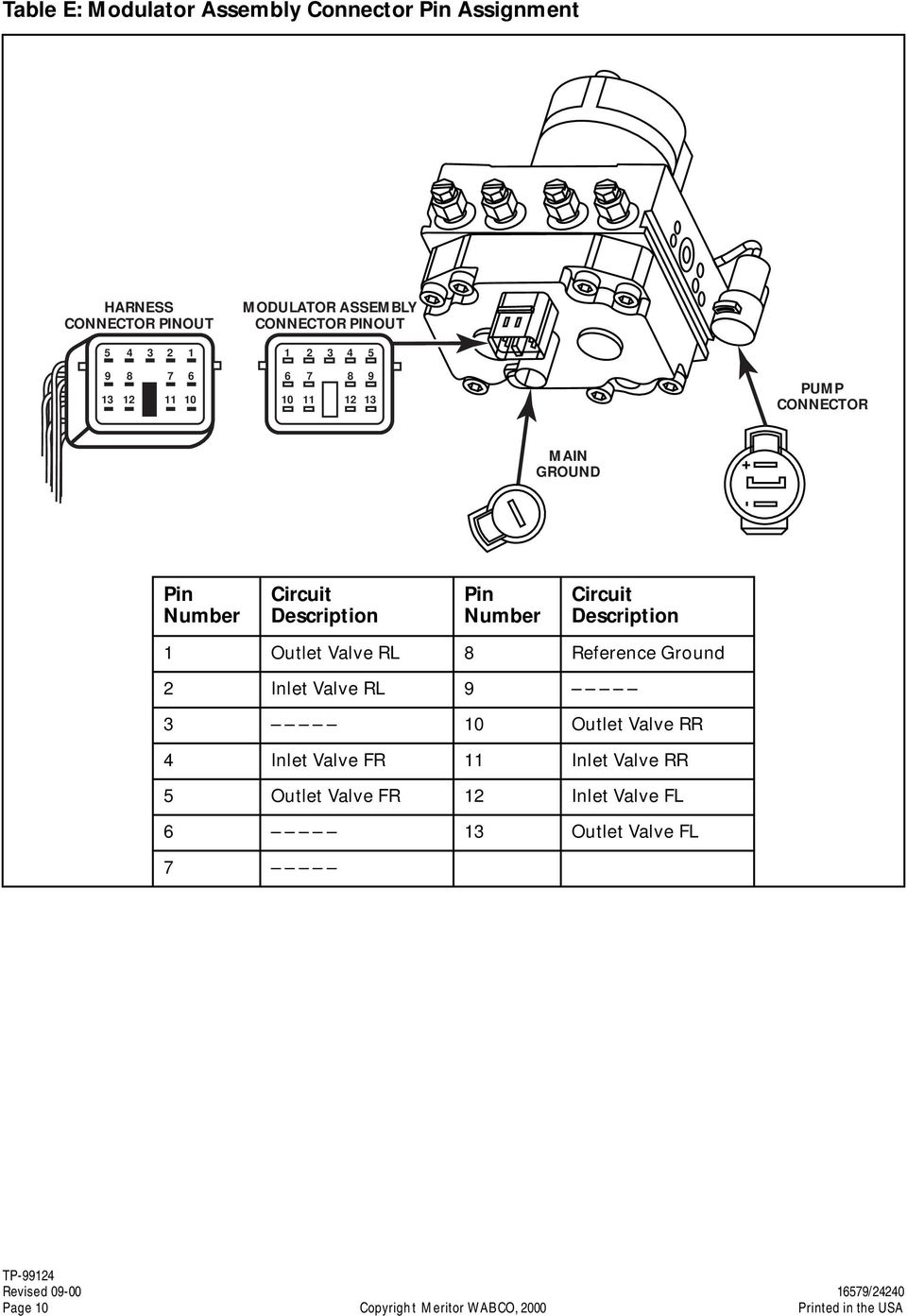 Pana Pacific Radio Harness Wiring Diagram Kenworth Atx