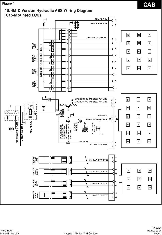 hight resolution of meritor wabco trailer abs wiring diagrams wiring library rh 71 codingcommunity de meritor wabco x1 connector