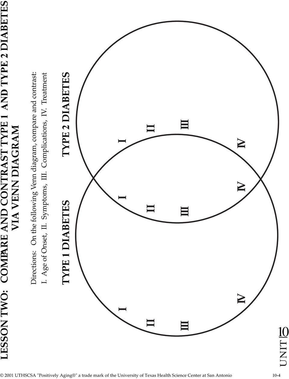 venn diagram type 1 and 2 diabetes critical path network example lesson two compare contrast pdf complications iv