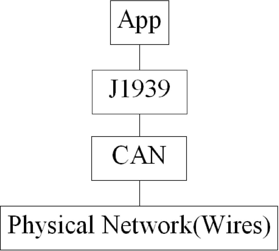 hight resolution of 6 what is can can stands for controller area network can is a form of