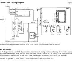 thermo top troubleshooting tree pdf home eberspacher wiring diagram webasto thermo top c wiring diagram [ 960 x 1398 Pixel ]