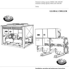 Carrier 30hxc Chiller Wiring Diagram 220 Volt 3 Phase 30gx Hxc Screw Compressor Water Cooled Liquid Chillers And Air 286 300 Kw Nominal Cooling Capacity 282 203 50