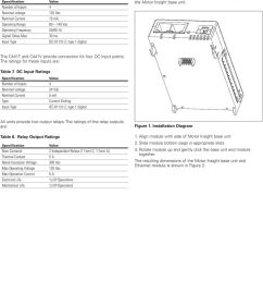61131 2 type 1 digital 3 mounting and dimensions 3 1 c441r and c441t the [ 960 x 1336 Pixel ]
