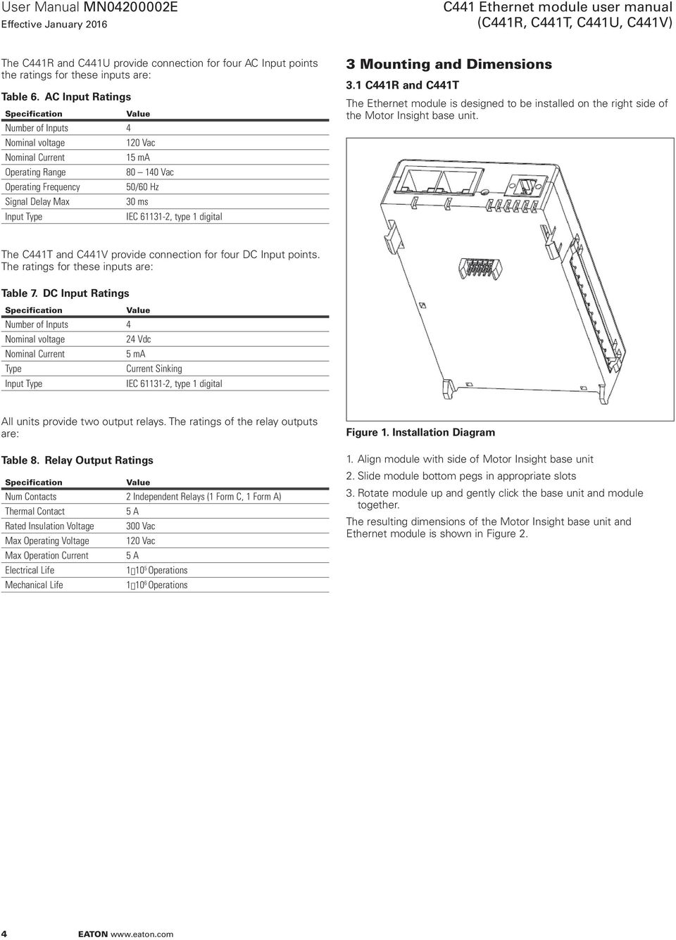 hight resolution of 61131 2 type 1 digital 3 mounting and dimensions 3 1 c441r and c441t the