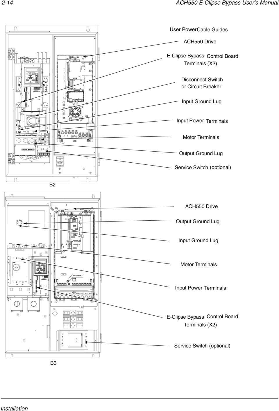 medium resolution of ach550 bcr bdr vcr vdr e clipse bypass drives user s manual ach550output ground lug service