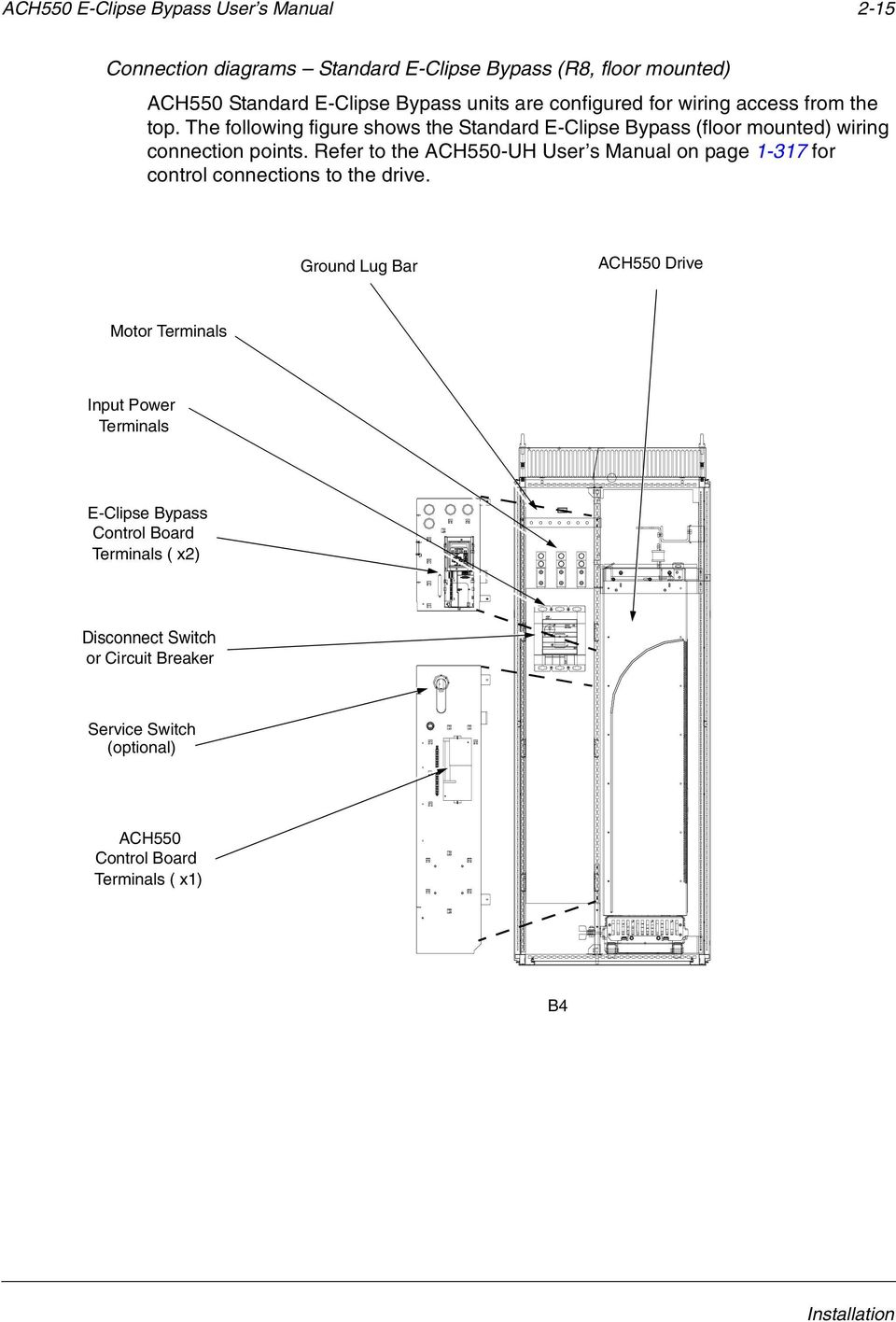 medium resolution of refer to the ach550 uh user s manual on page 1 317 for control