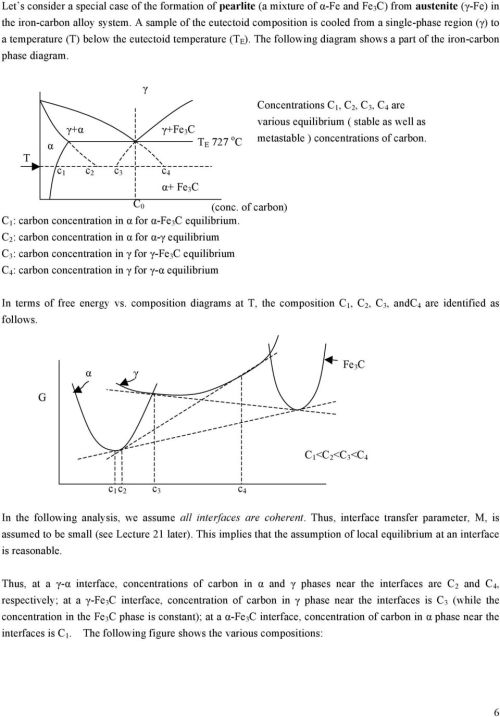 small resolution of the following diagram shows a part of the iron carbon phase diagram concentrations c
