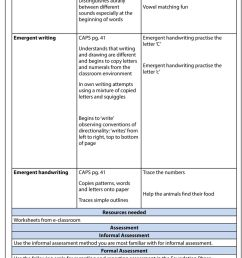 Grade R Term 2 English Home Language Lesson Plan. Weeks 1-3 There are 30  worksheets in total for 3 weeks. These are the lesson plans for week 3. -  PDF Free Download [ 1439 x 960 Pixel ]