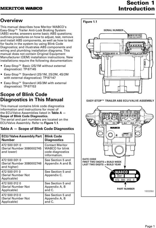small resolution of plumbing installation diagrams this manual does not contain original equipment manufacturer oem installation