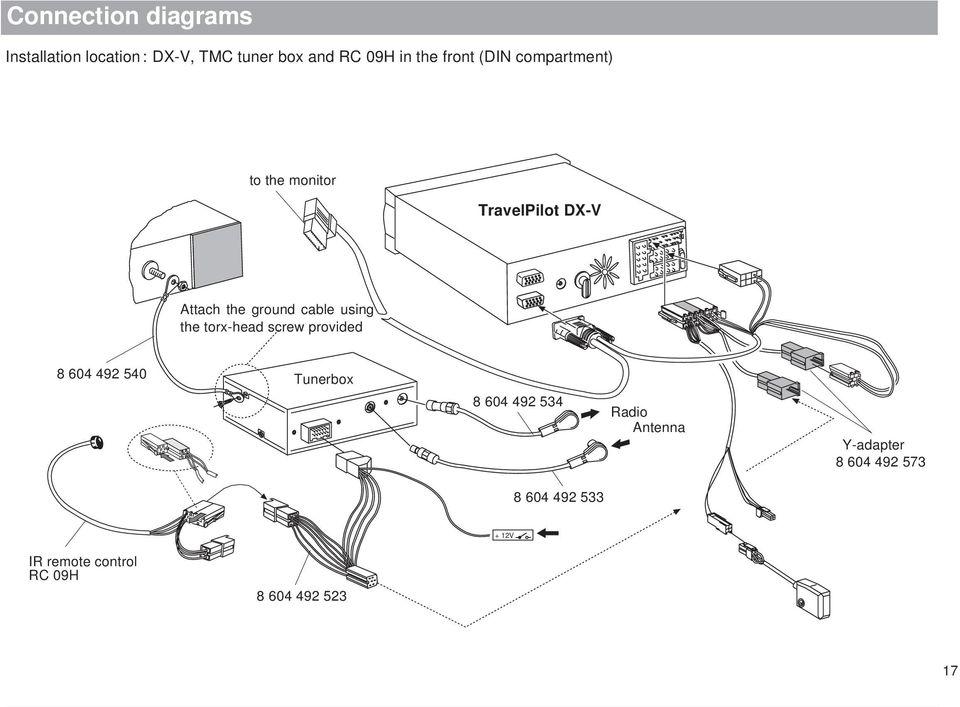 TravelPilot Navigation. TravelPilot DX-V. Installation