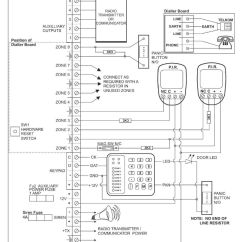 Wiring Diagram Motorcycle Alarm Shunt Resistor Ness Great Installation Of Content 1 Introduction To The Ids Features And Rh Docplayer Net